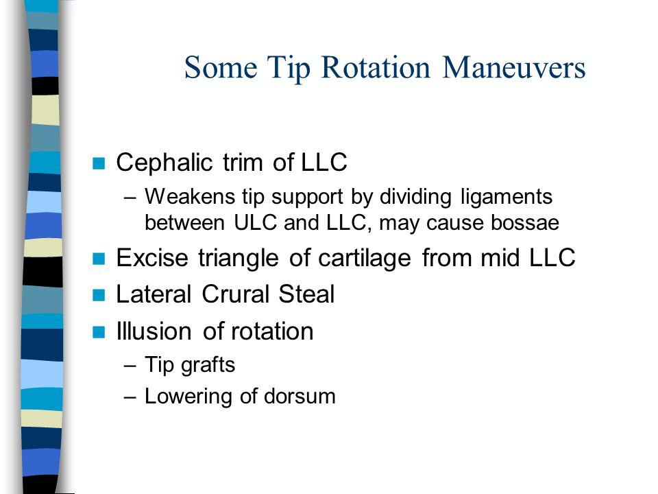 Some Tip Rotation Maneuvers