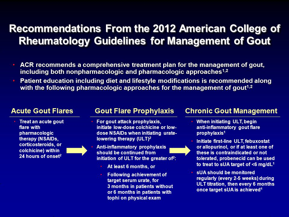 Chronic Gout Management