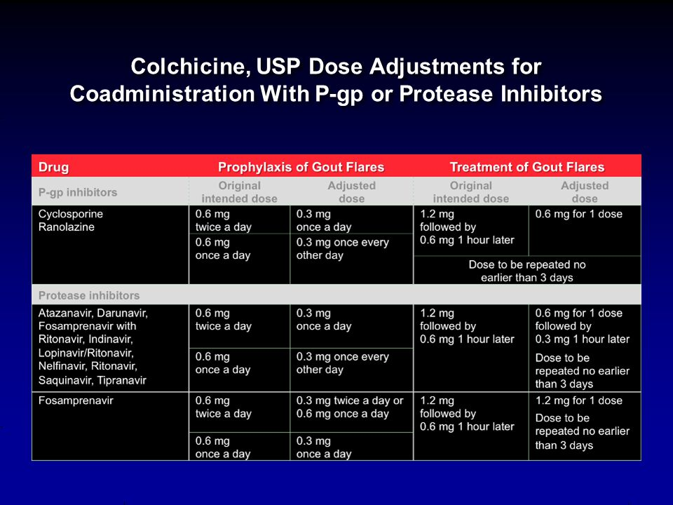 Colchicine, USP Dose Adjustments for Coadministration With P-gp or Protease Inhibitors