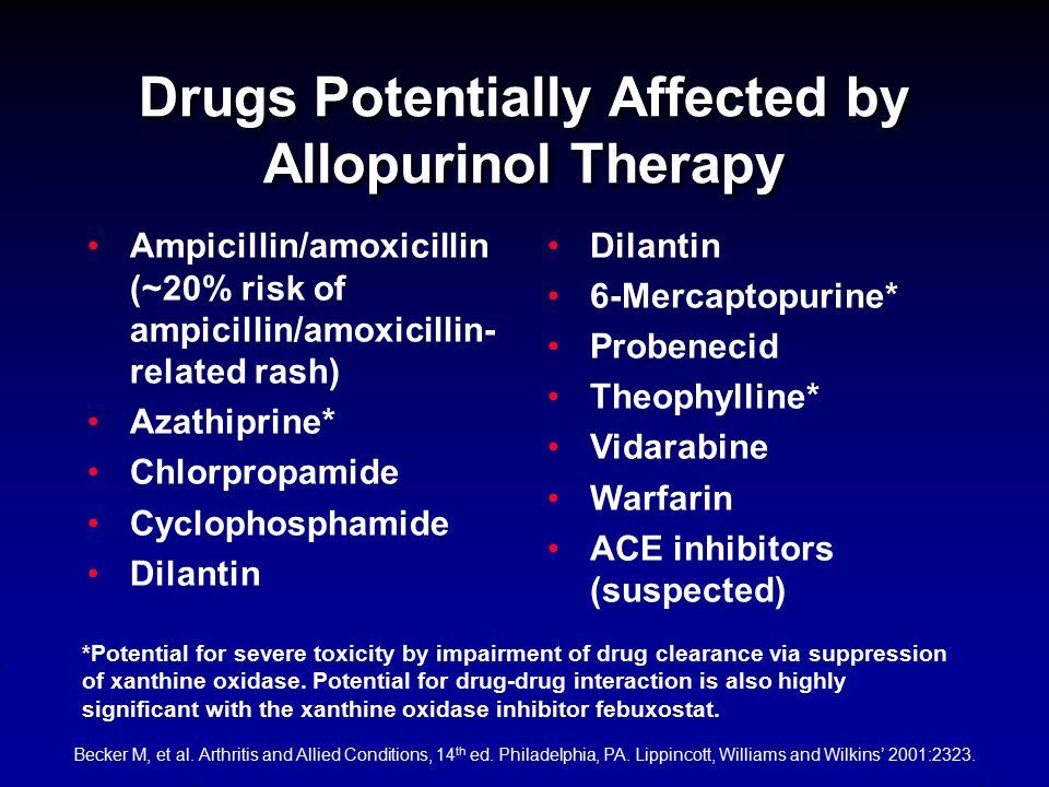 Drugs Potentially Affected by Allopurinol Therapy