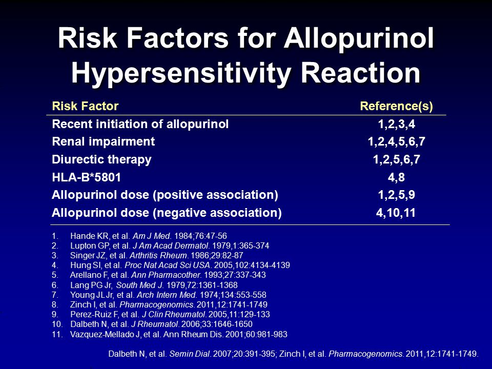 Risk Factors for Allopurinol Hypersensitivity Reaction