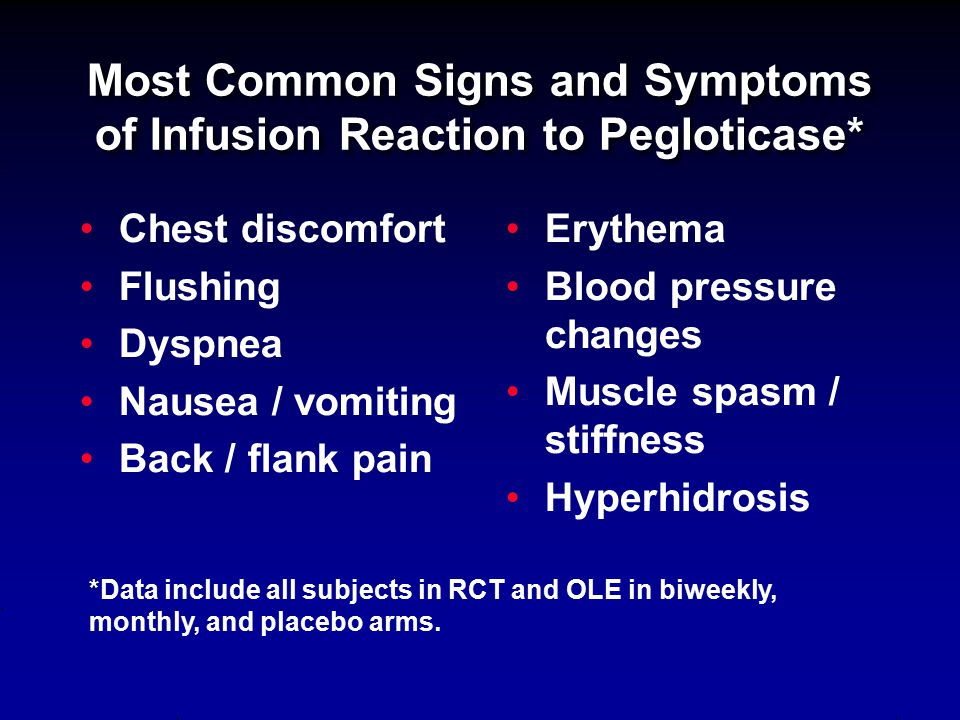Most Common Signs and Symptoms of Infusion Reaction to Pegloticase*