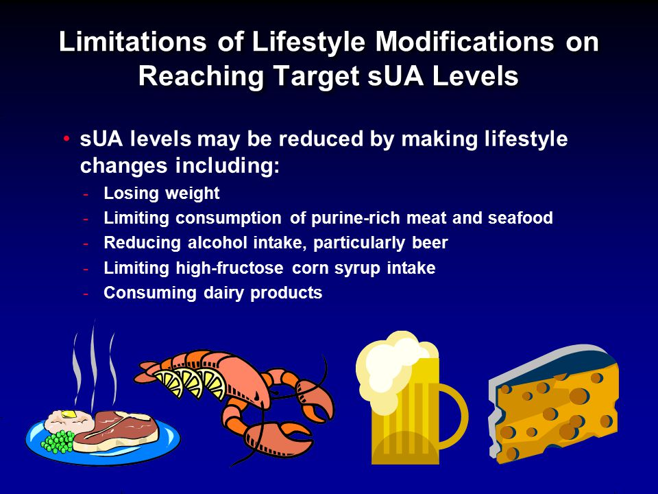 Limitations of Lifestyle Modifications on Reaching Target sUA Levels