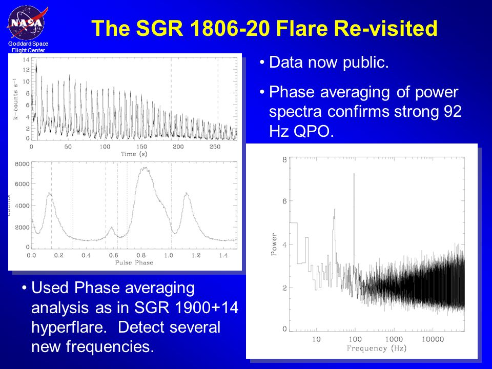 The SGR 1806-20 Flare Re-visited