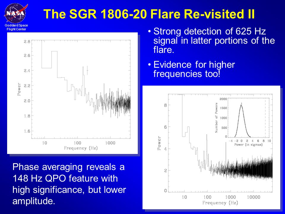 The SGR 1806-20 Flare Re-visited II