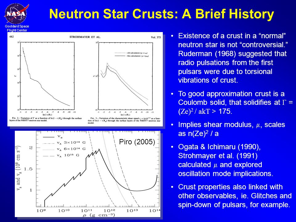 Neutron Star Crusts: A Brief History