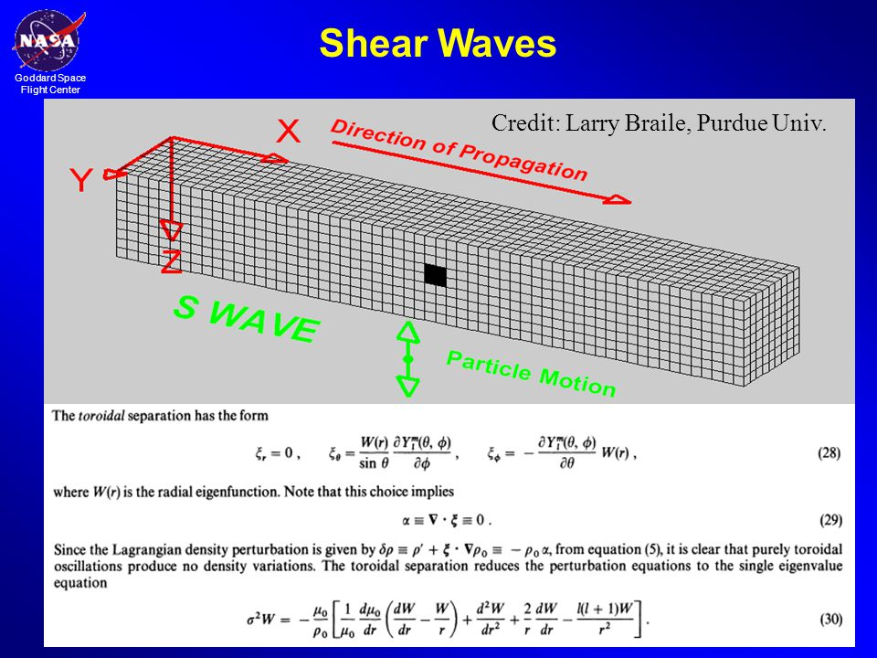 Shear Waves Credit: Larry Braile, Purdue Univ.