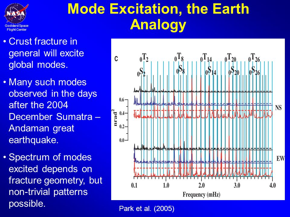 Mode Excitation, the Earth Analogy