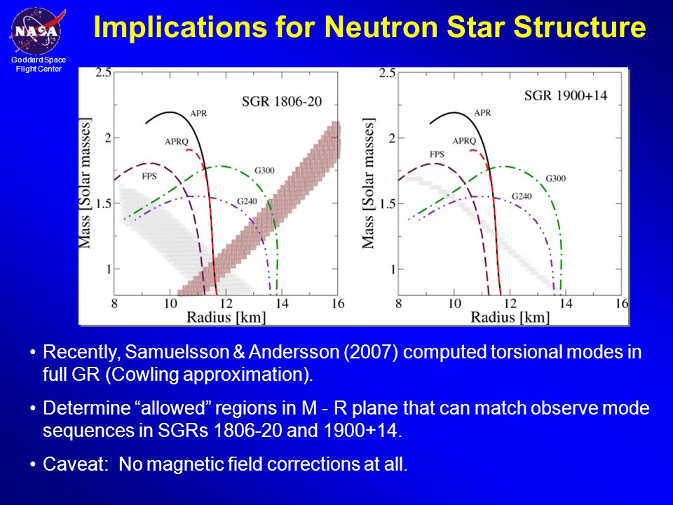 Implications for Neutron Star Structure