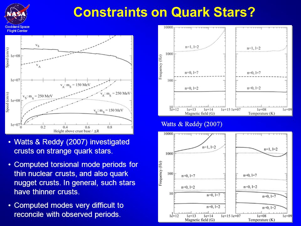 Constraints on Quark Stars