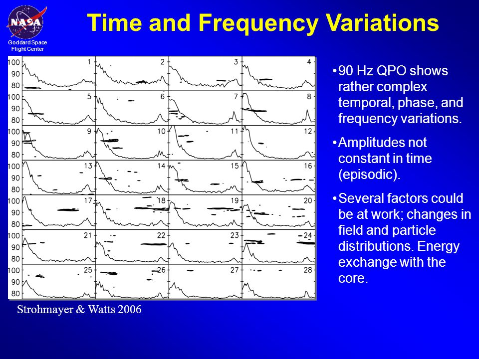 Time and Frequency Variations