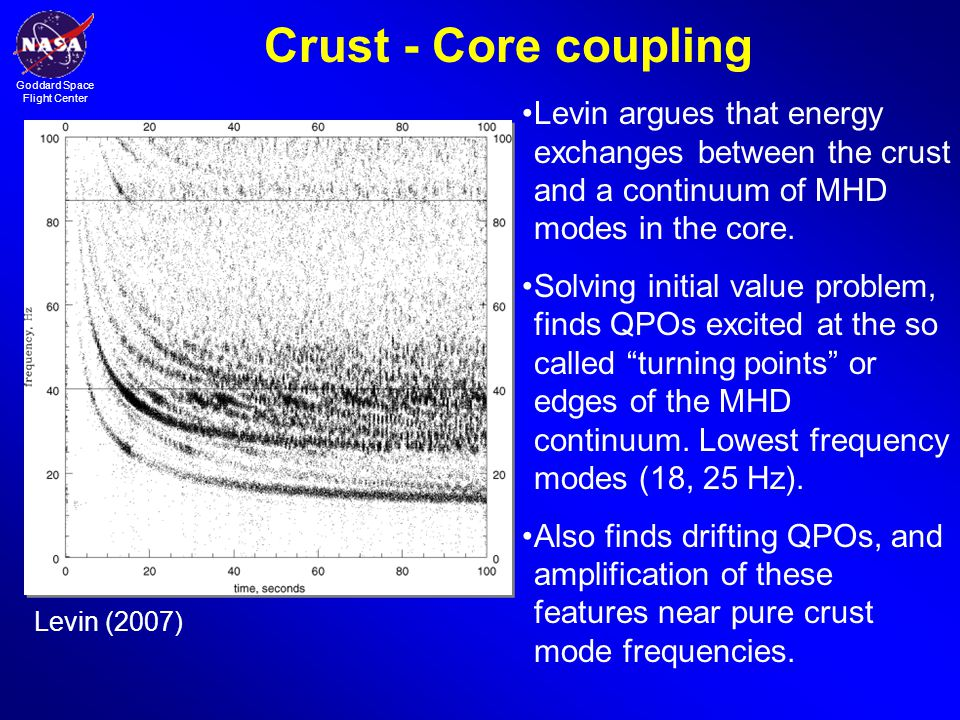 Crust - Core coupling Levin argues that energy exchanges between the crust and a continuum of MHD modes in the core.