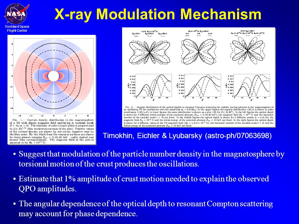 X-ray Modulation Mechanism