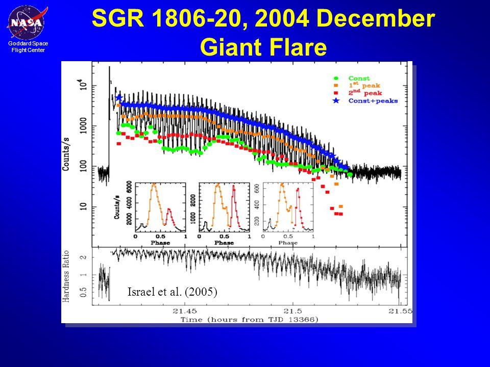 SGR 1806-20, 2004 December Giant Flare
