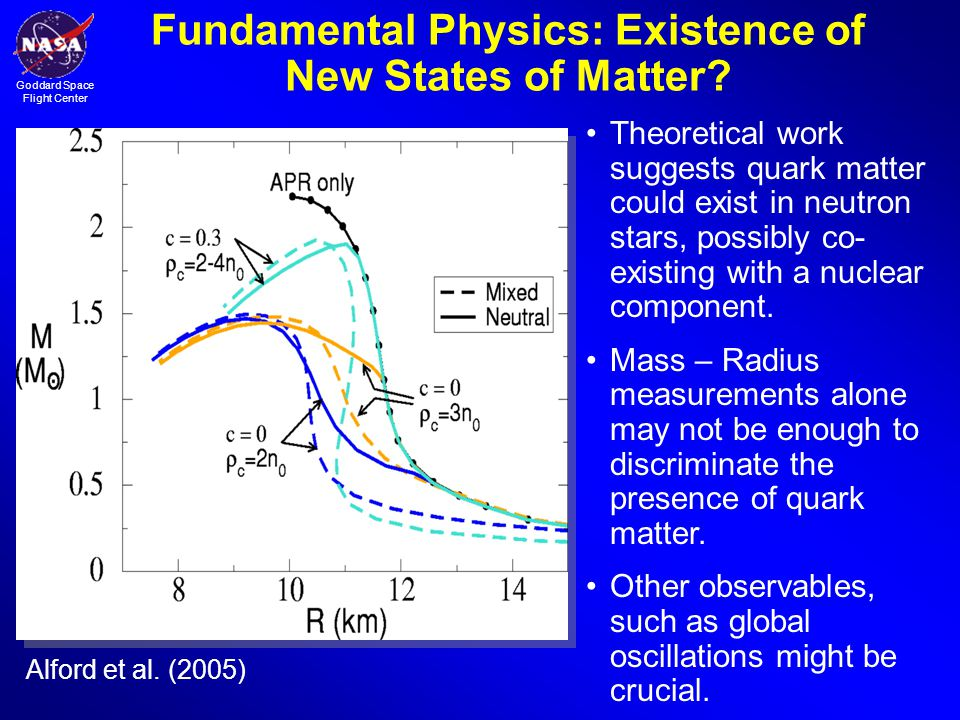 Fundamental Physics: Existence of New States of Matter