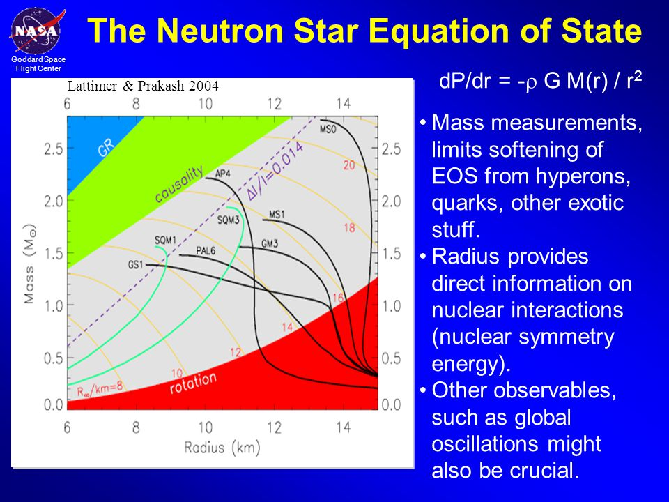 The Neutron Star Equation of State