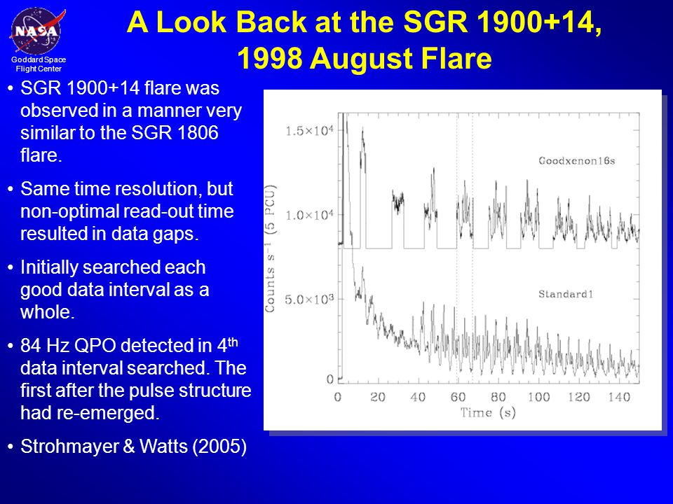 A Look Back at the SGR 1900+14, 1998 August Flare
