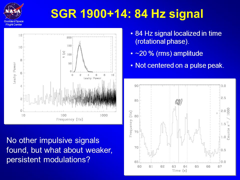 SGR 1900+14: 84 Hz signal 84 Hz signal localized in time (rotational phase). ~20 % (rms) amplitude.