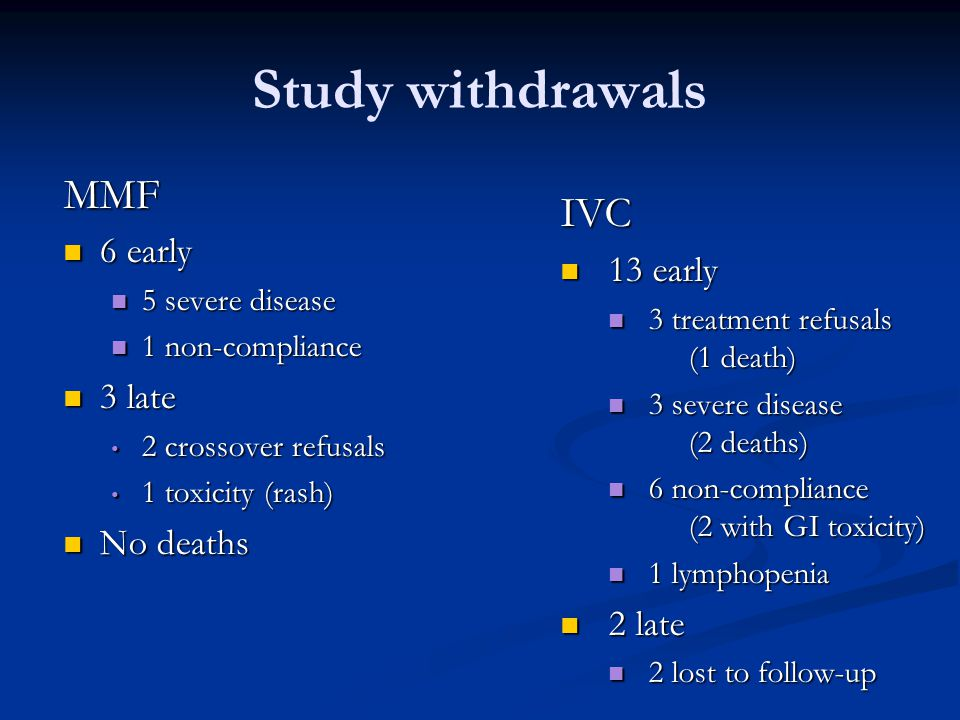 Study withdrawals MMF IVC 6 early 13 early 3 late No deaths 2 late