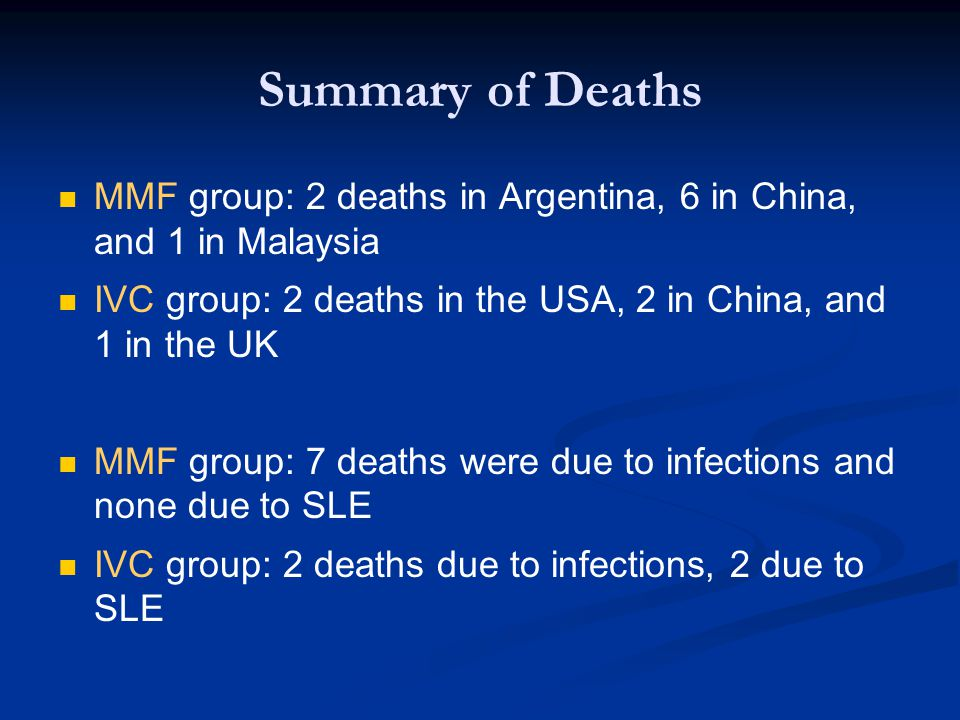 Summary of Deaths MMF group: 2 deaths in Argentina, 6 in China, and 1 in Malaysia. IVC group: 2 deaths in the USA, 2 in China, and 1 in the UK.