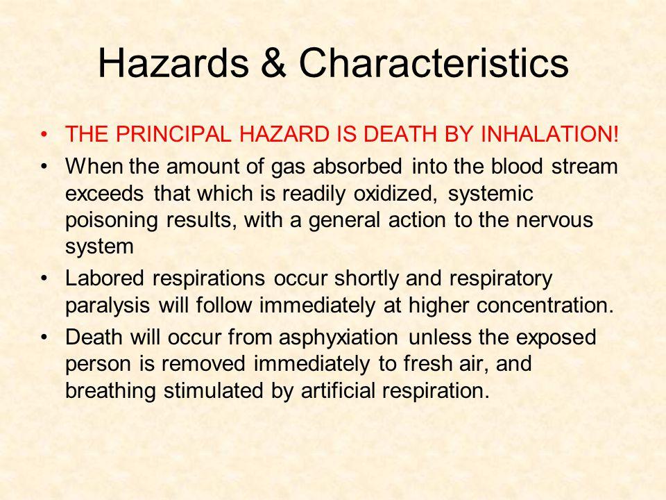 Hazards & Characteristics