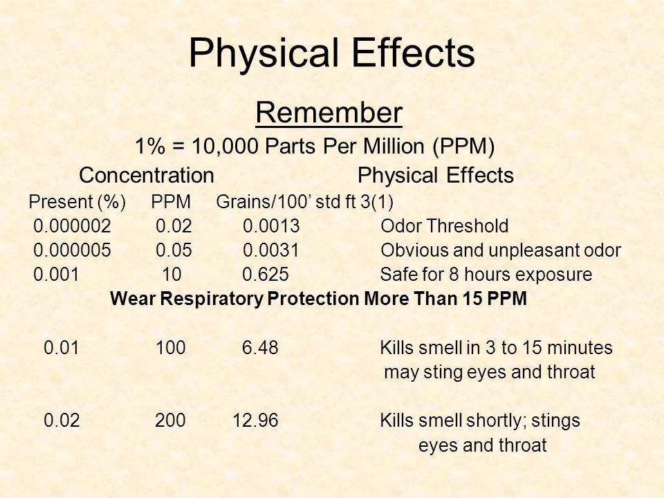 Physical Effects Remember 1% = 10,000 Parts Per Million (PPM)