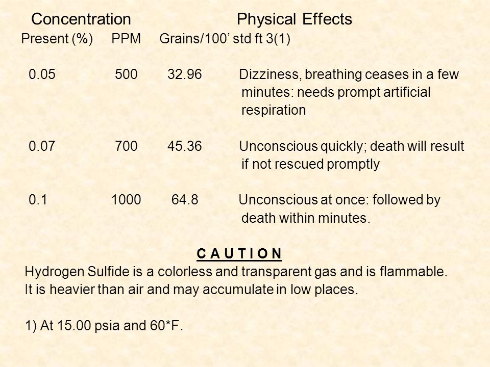 Concentration Physical Effects