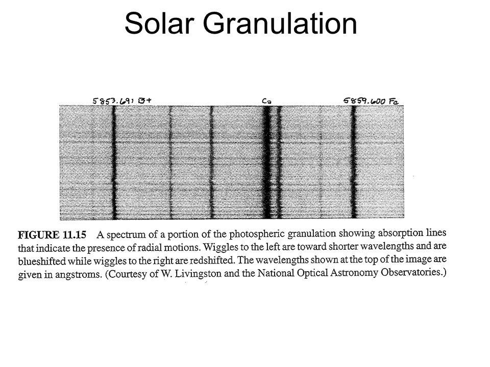 Solar Granulation
