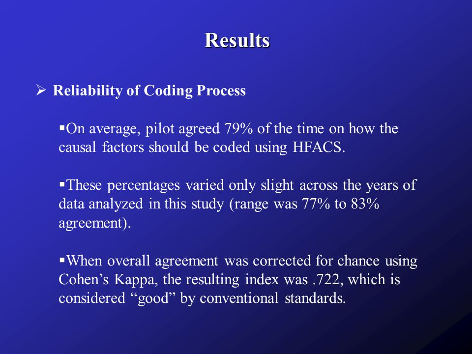 Results Reliability of Coding Process