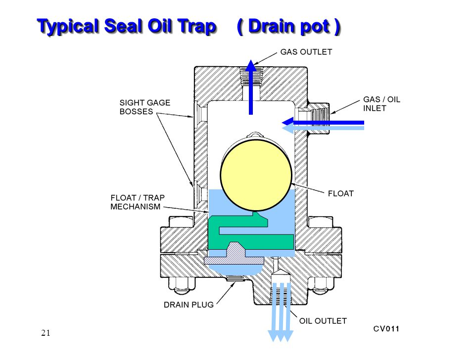Typical Seal Oil Trap ( Drain pot )