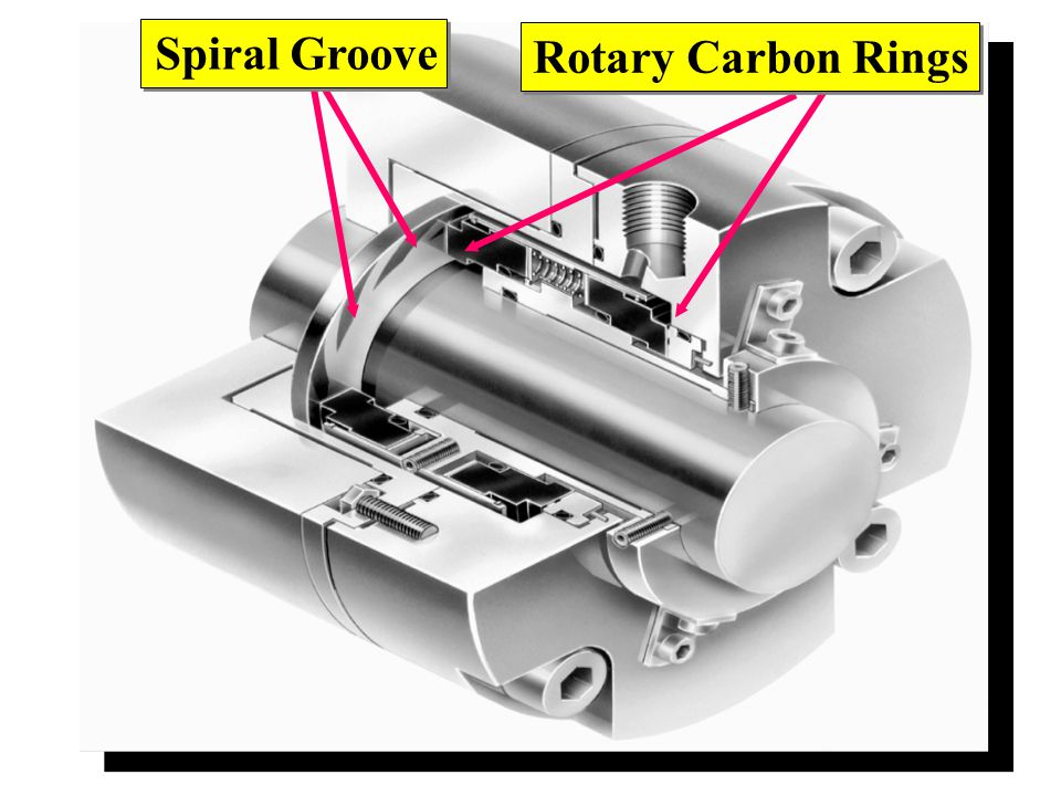 Spiral Groove Rotary Carbon Rings 28