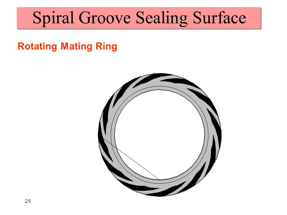 Spiral Groove Sealing Surface