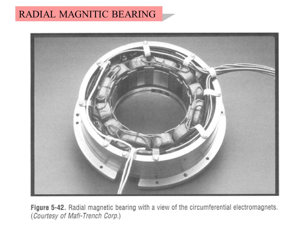 RADIAL MAGNITIC BEARING