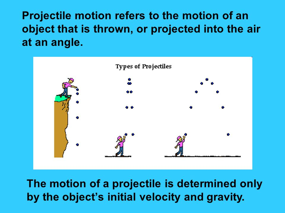 Projectile motion refers to the motion of an