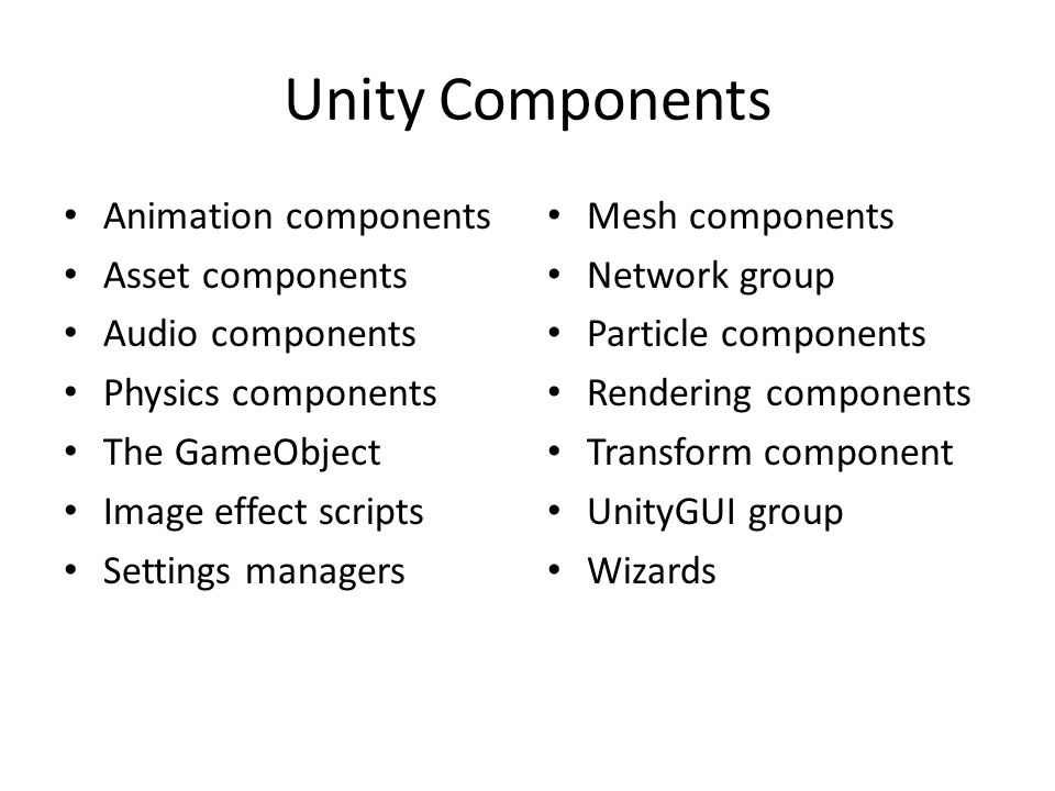 Unity Components Animation components Asset components