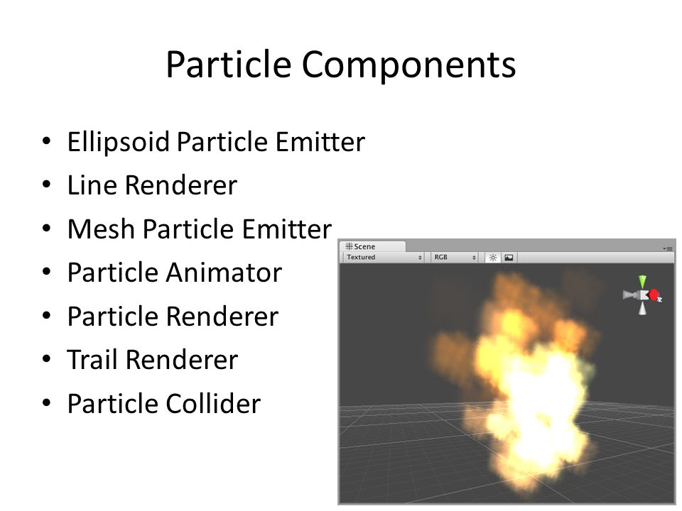 Particle Components Ellipsoid Particle Emitter Line Renderer