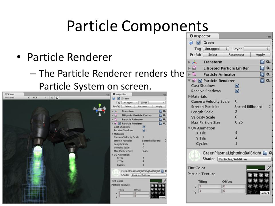Particle Components Particle Renderer