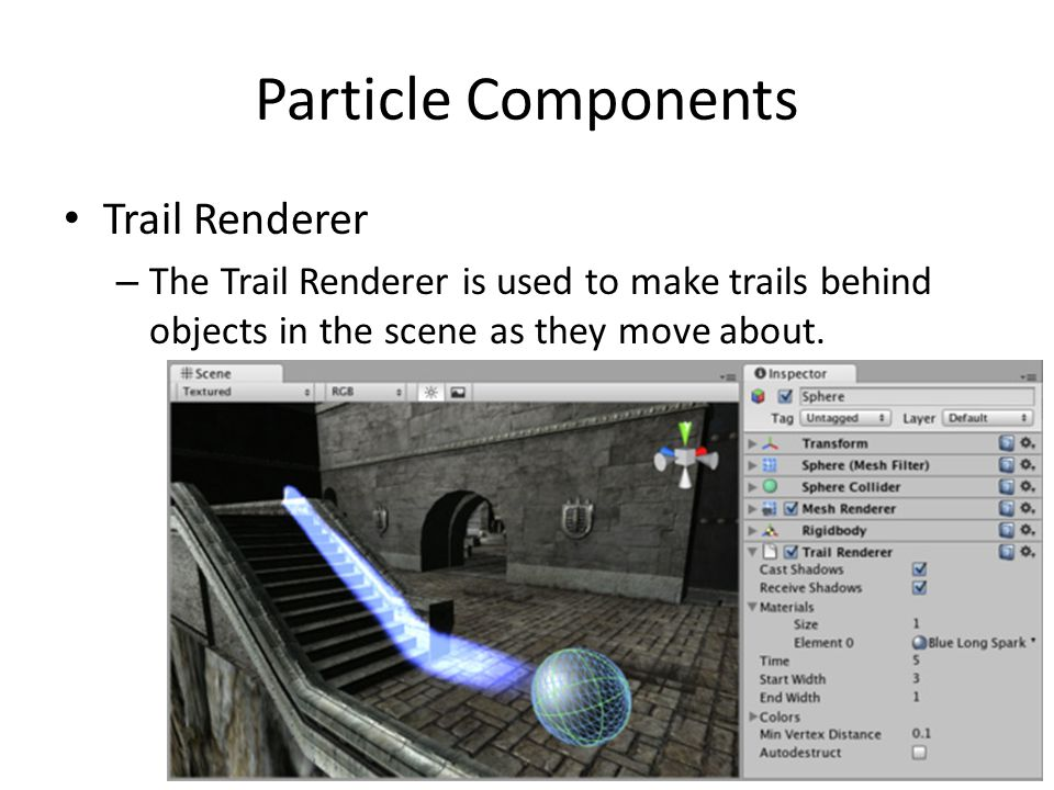 Particle Components Trail Renderer