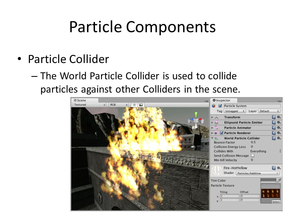Particle Components Particle Collider