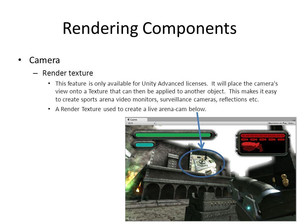 Rendering Components Camera Render texture