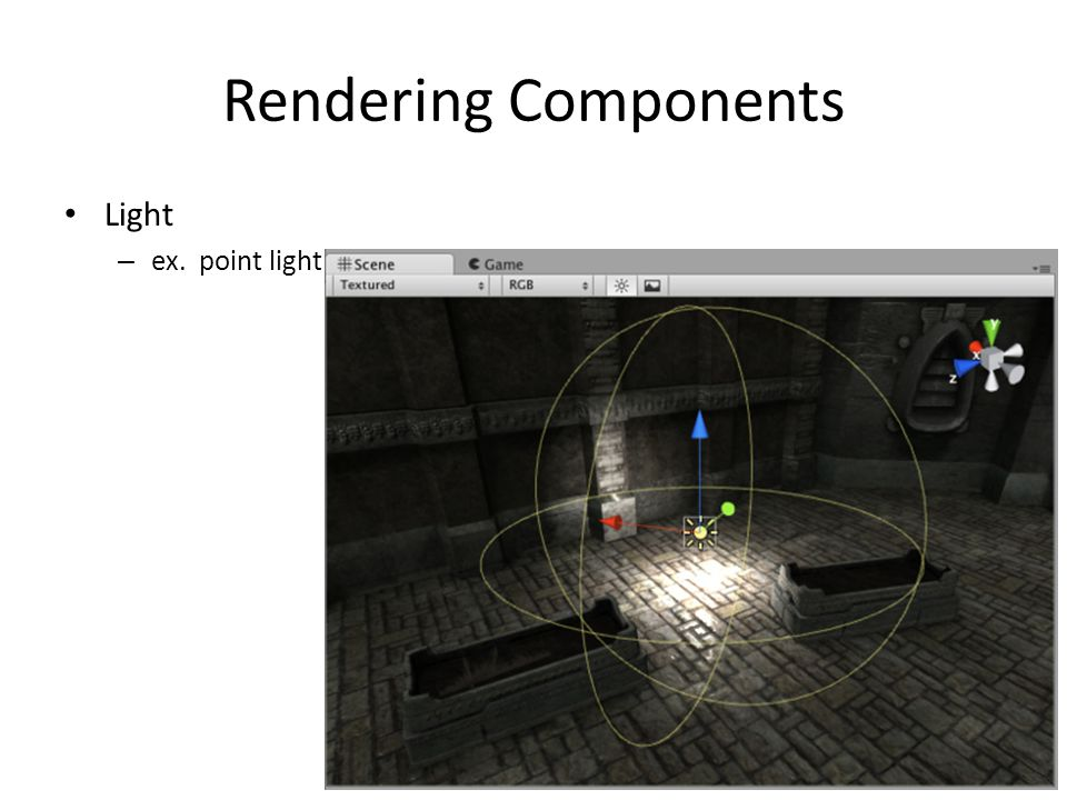 Rendering Components Light ex. point light