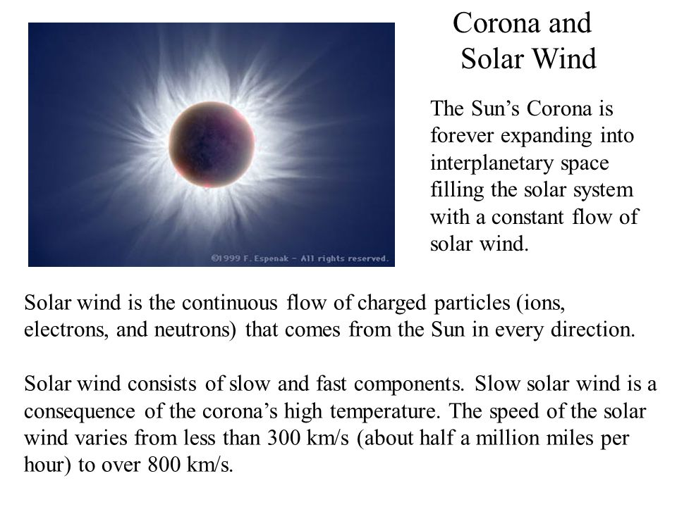 Corona and Solar Wind. The Sun's Corona is forever expanding into interplanetary space filling the solar system with a constant flow of solar wind.