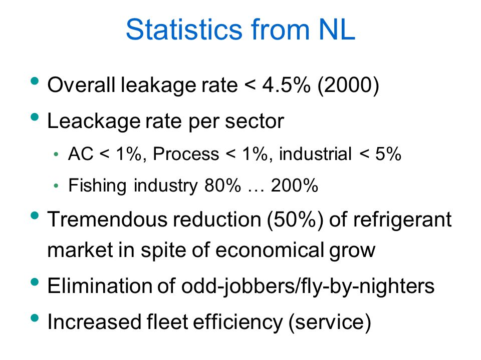 Statistics from NL Overall leakage rate < 4.5% (2000)