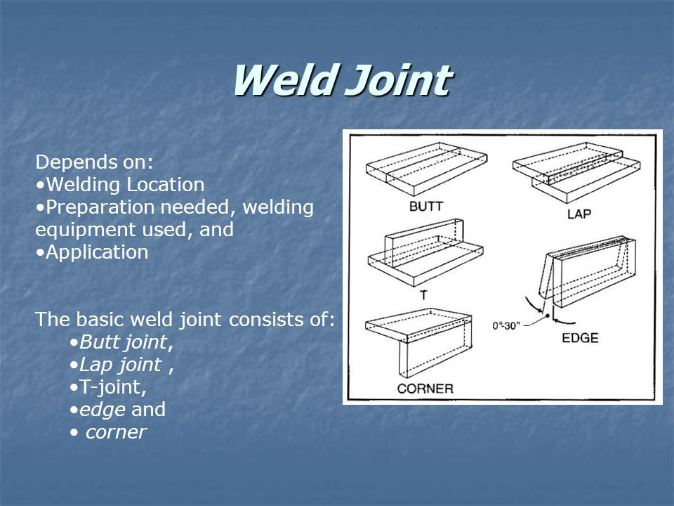 Weld Joint Depends on: Welding Location