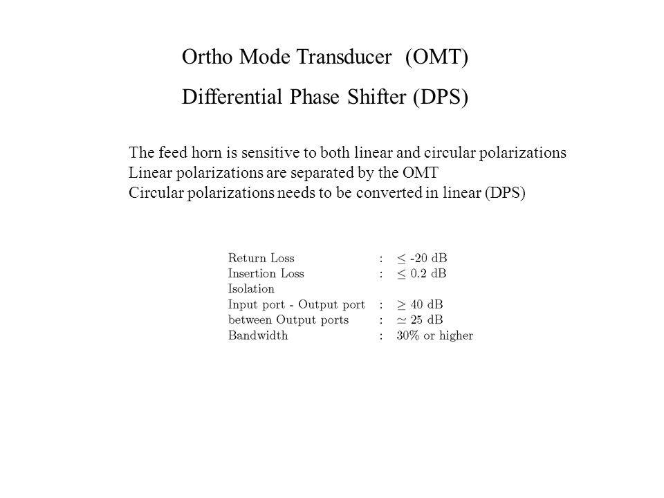 Ortho Mode Transducer (OMT) Differential Phase Shifter (DPS)
