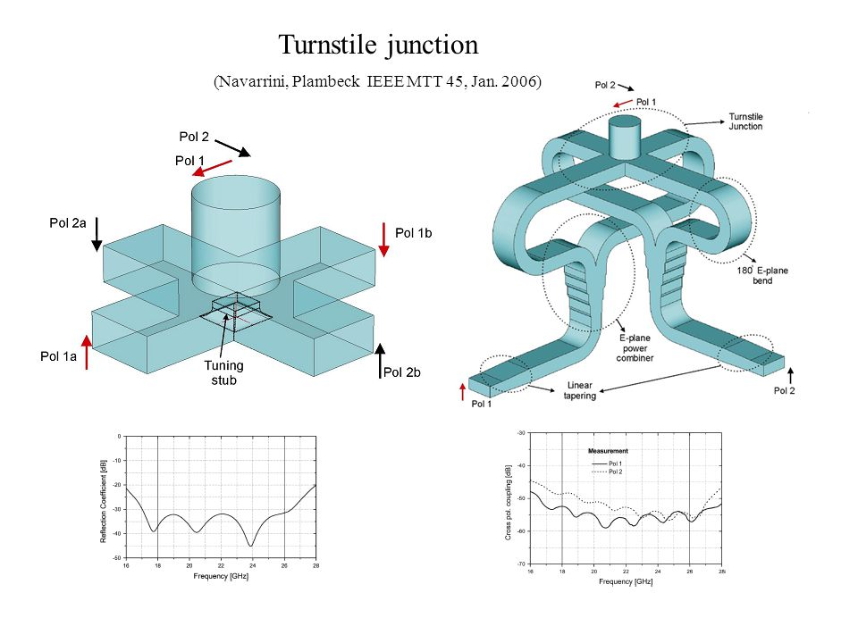 (Navarrini, Plambeck IEEE MTT 45, Jan. 2006)