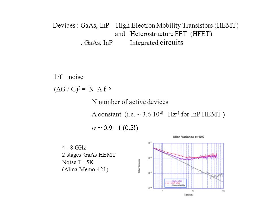 Devices : GaAs, InP High Electron Mobility Transistors (HEMT)