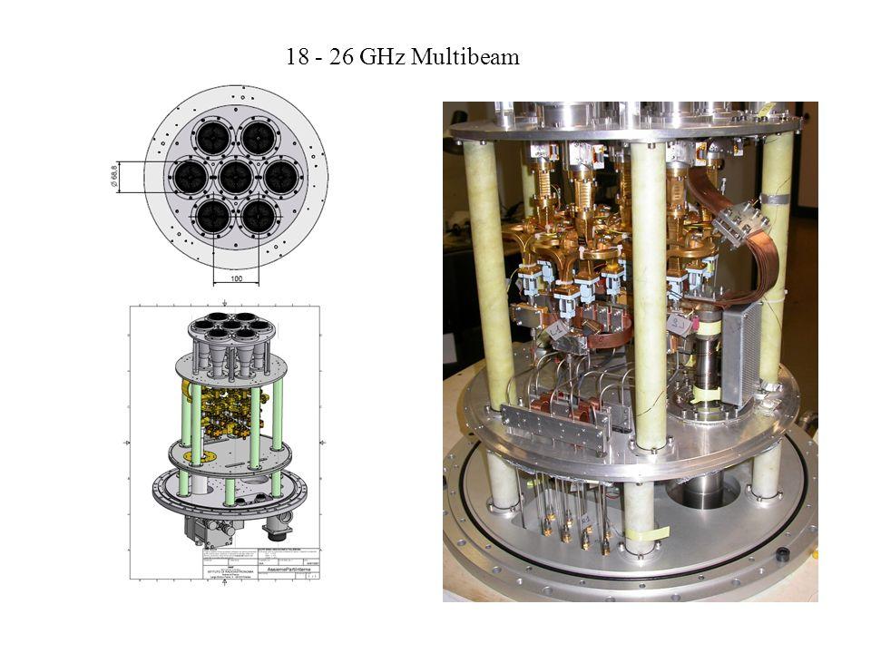 18 - 26 GHz Multibeam