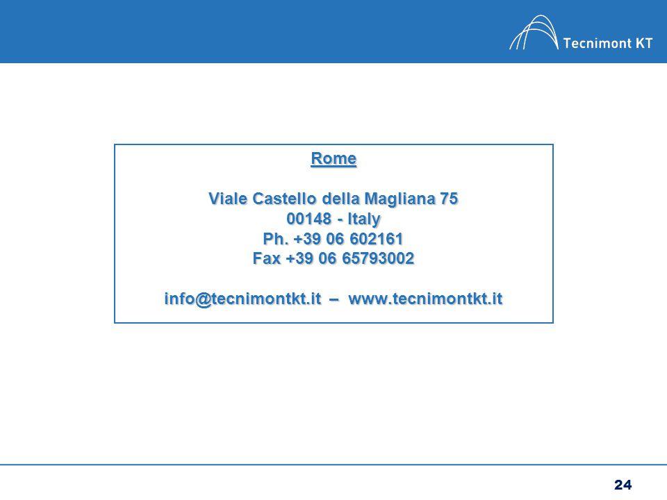 Rome Viale Castello della Magliana 75 00148 - Italy Ph