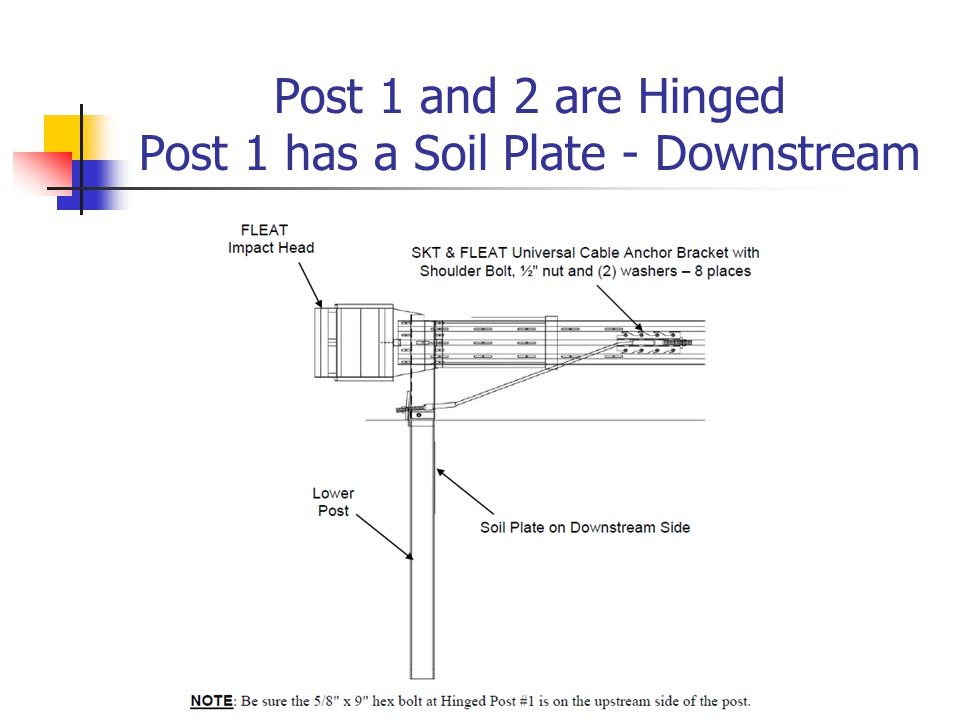 Post 1 and 2 are Hinged Post 1 has a Soil Plate - Downstream